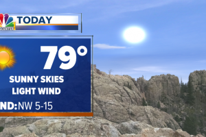 FORECAST: Cooling down today, but the 90's will make a comeback
